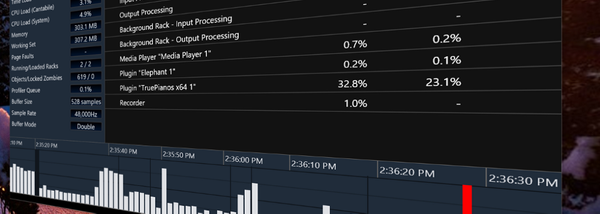 Introducing the Performance Profiler (and more)